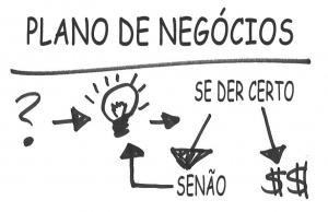 plano de negocios